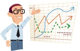 Confrontare le conversioni di Google AdWords eAnalytics